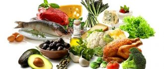 Рационально сбалансированное питание