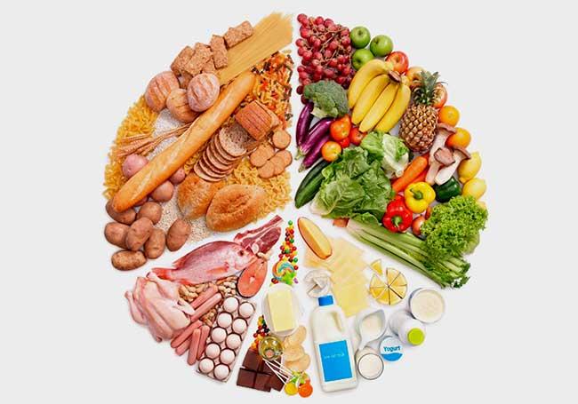 Продукты при сбалансированном питании