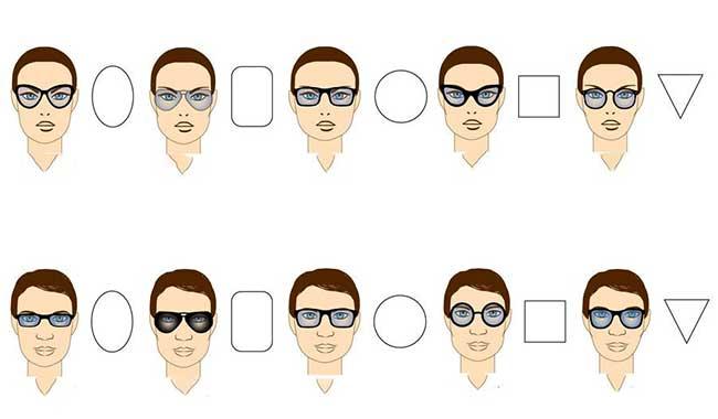 Как выбрать солнцезащитные очки по форме лица для женщин 622f7865517