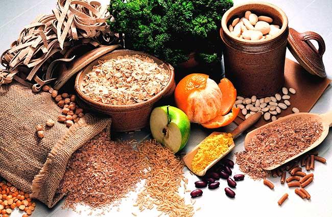 Разновидности углеводов в продуктах