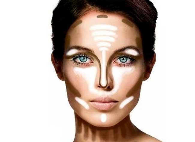 Корекция лица с помощью макияжа