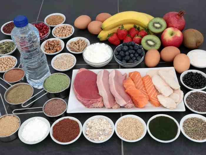 Содержание аминокислот в продуктах питания