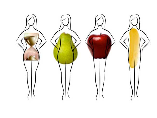 Разновидности фигур и диеты для них
