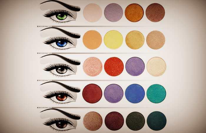 Как правильно выбрать тени под цвет глаз