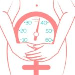 Диета при климаксе у женщин для похудения