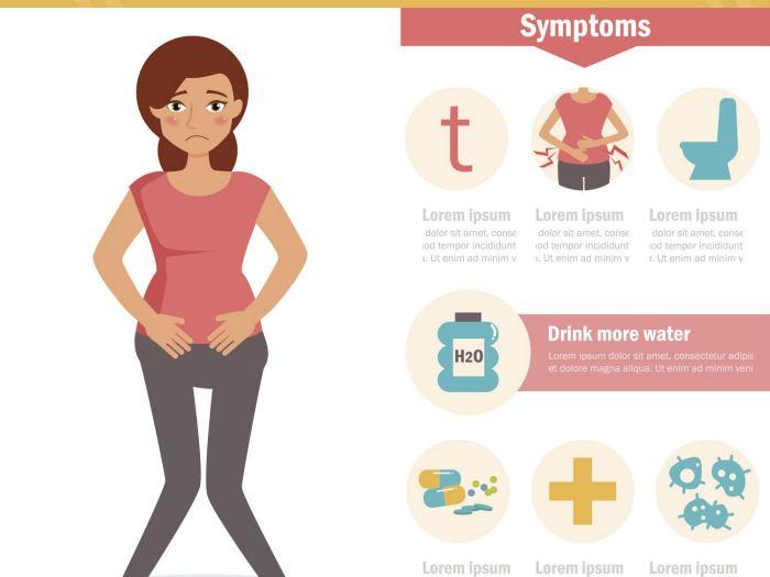 Симптомы цистита у женщин
