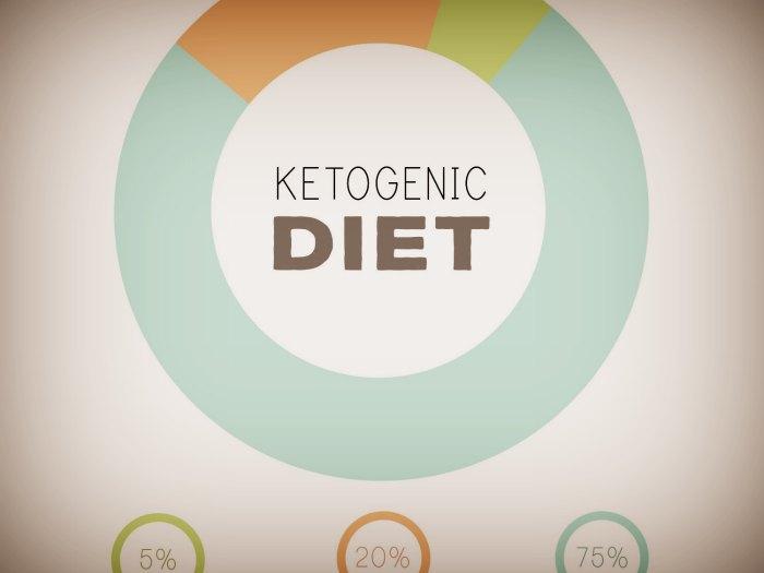 Кетогенная диета при запоре