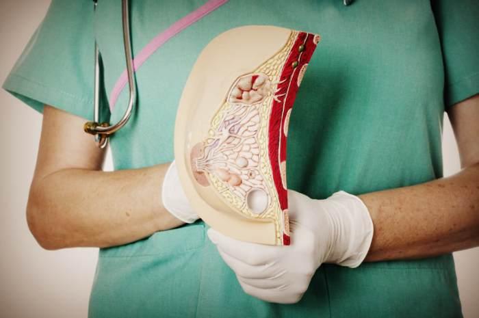 Способы лечения мастопатии