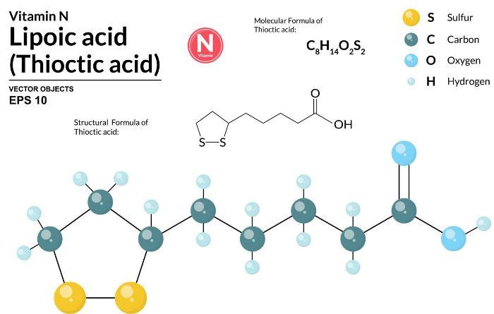 Формула липоевой кислоты