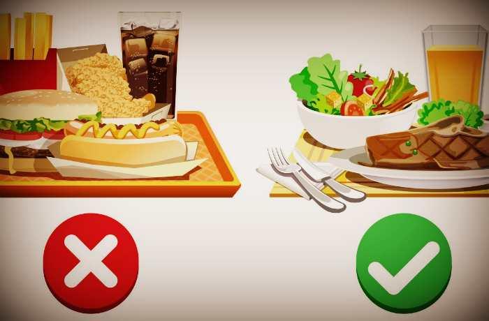 Разрешённые и запрещённые продукты при повышенном холестерине