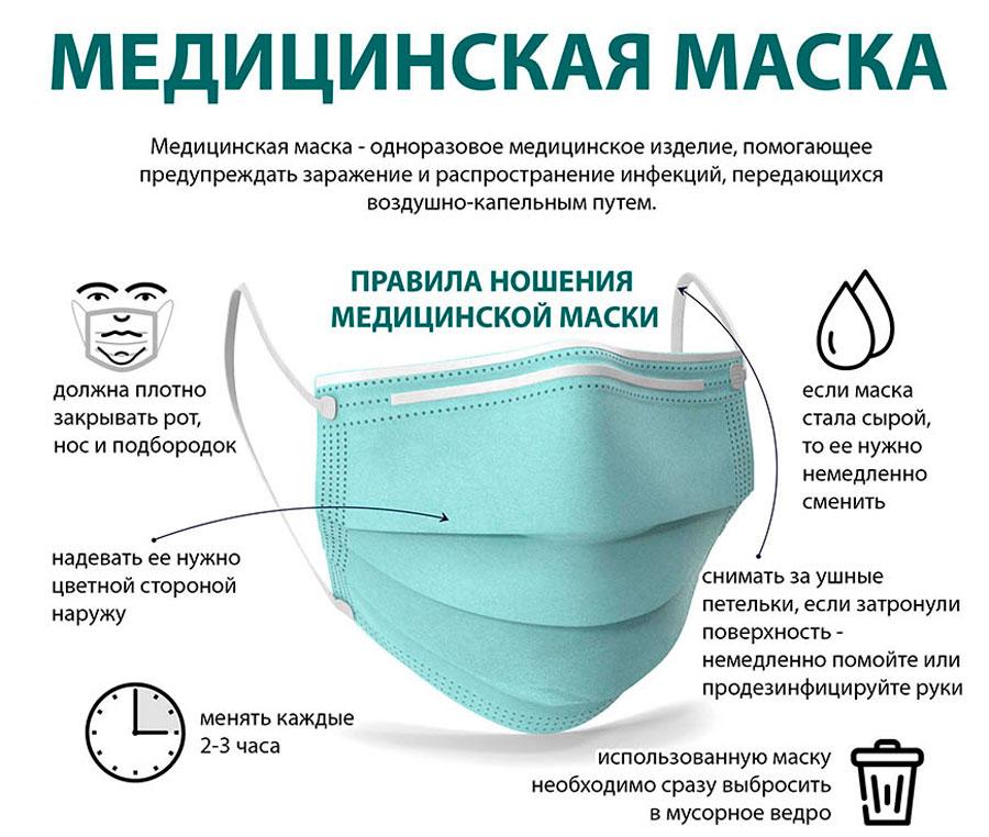 Когда ребенку следует носить маску для защиты от коронавируса
